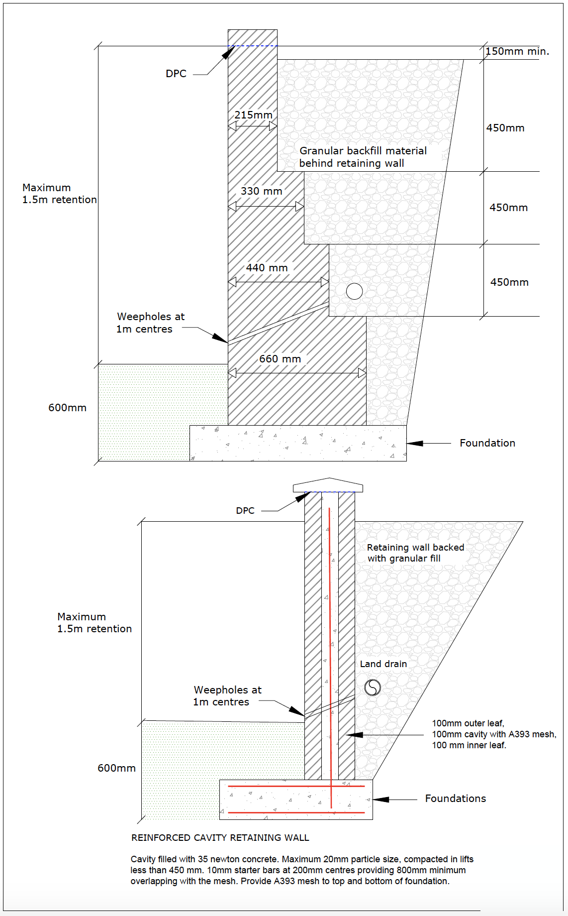 Diagram A12: Typical blockwork retaining wall details