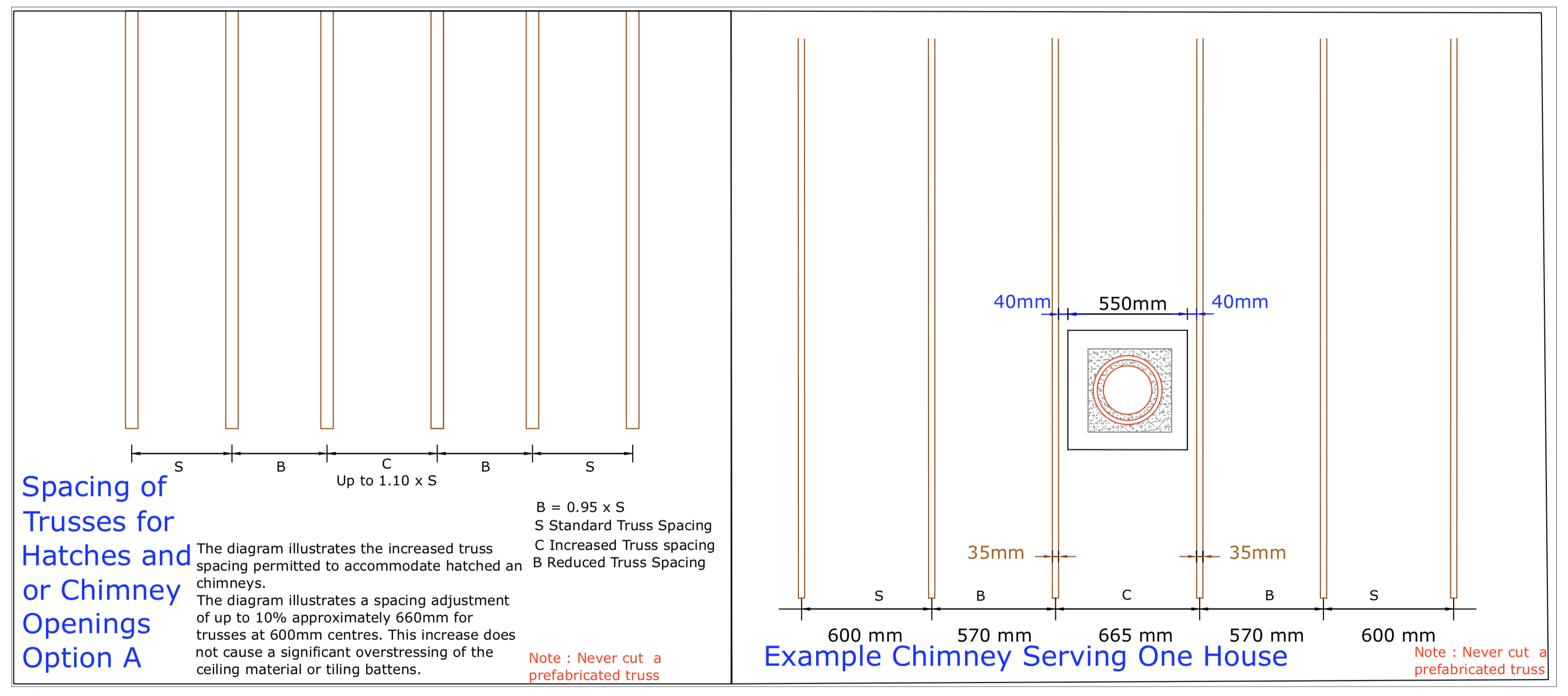DIAGRAM 14 Chimney Opening less than 660mm