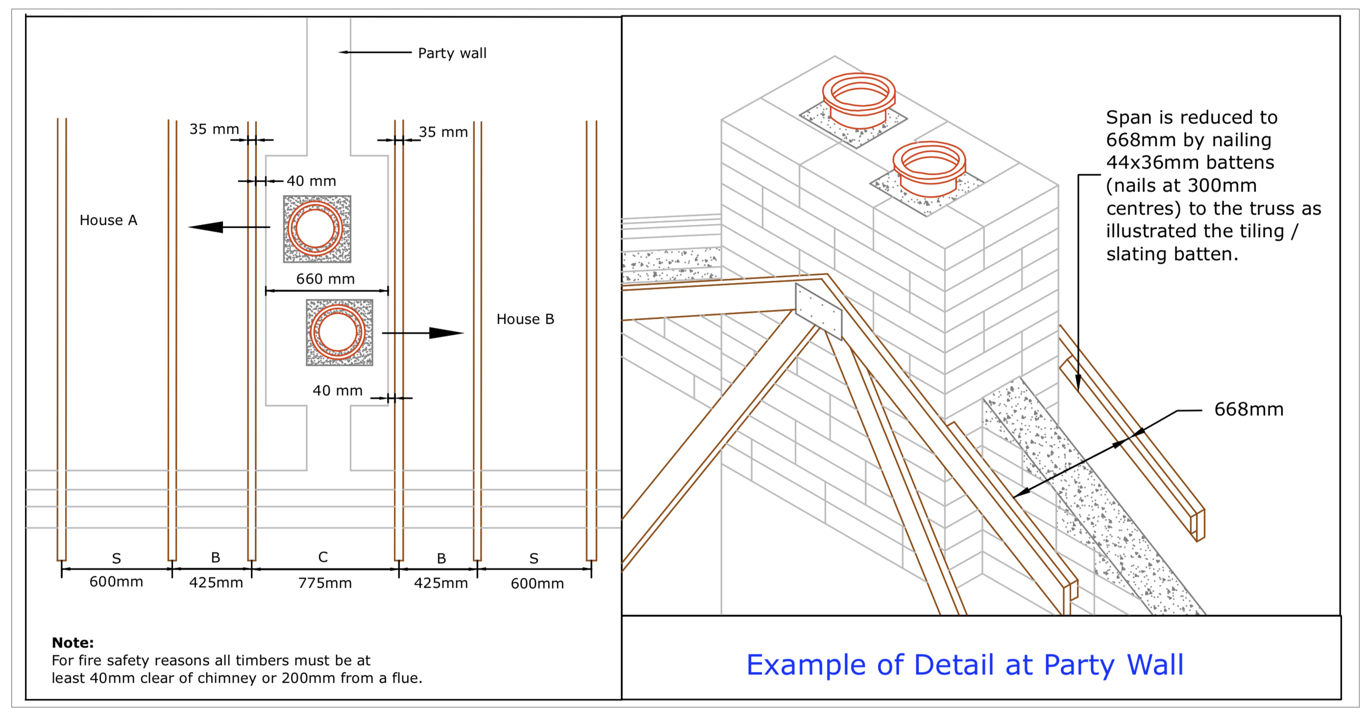 DIAGRAM D16 Two Chimney Hatch at party wall