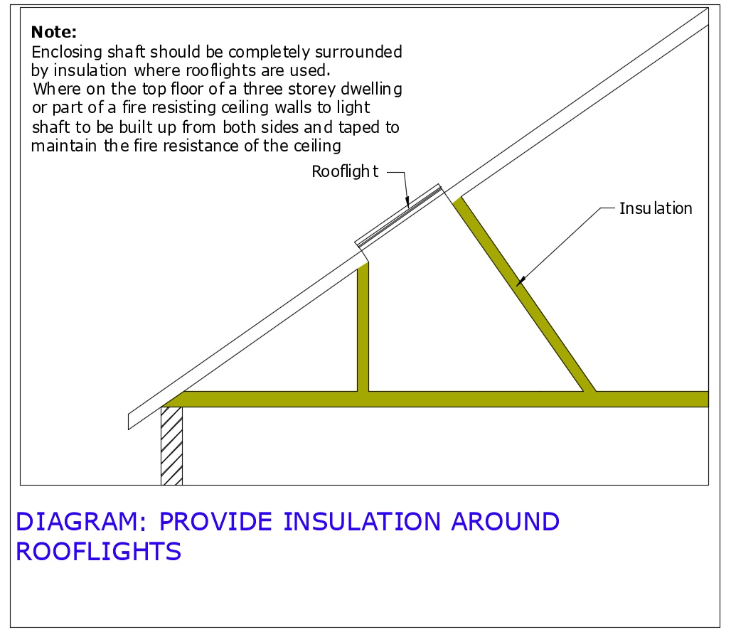 DIAGRAM D23 ROOF LIGHTS