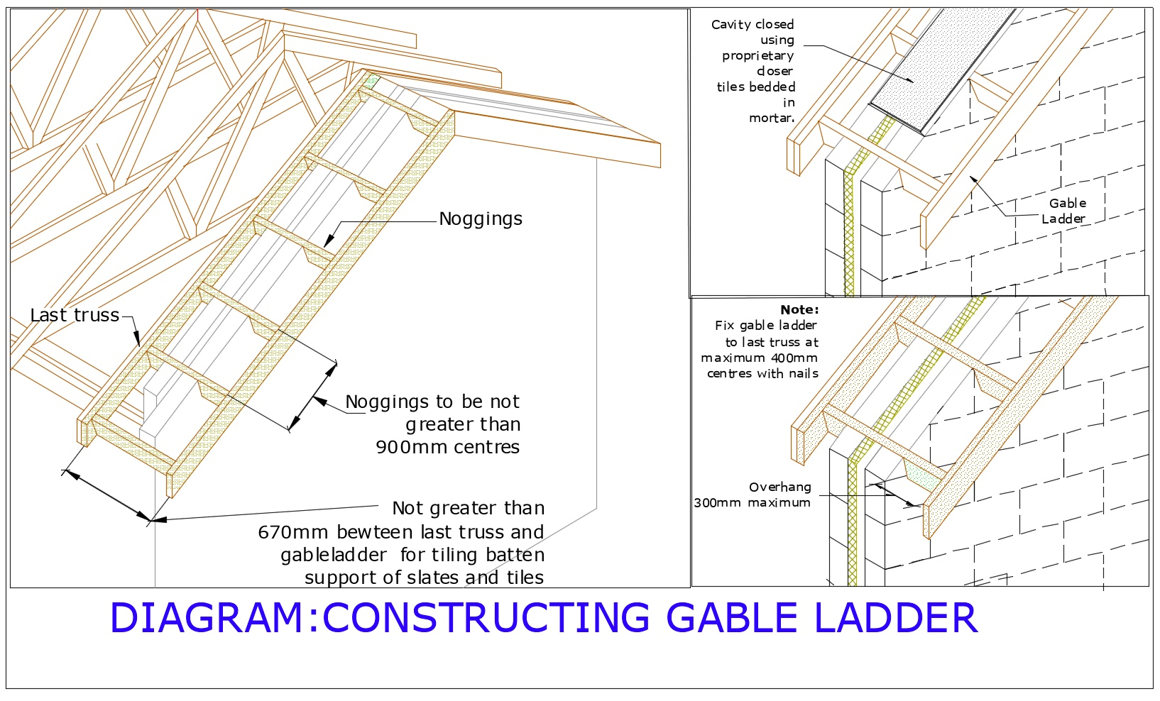 DIAGRAM D26 constructing gable ladder