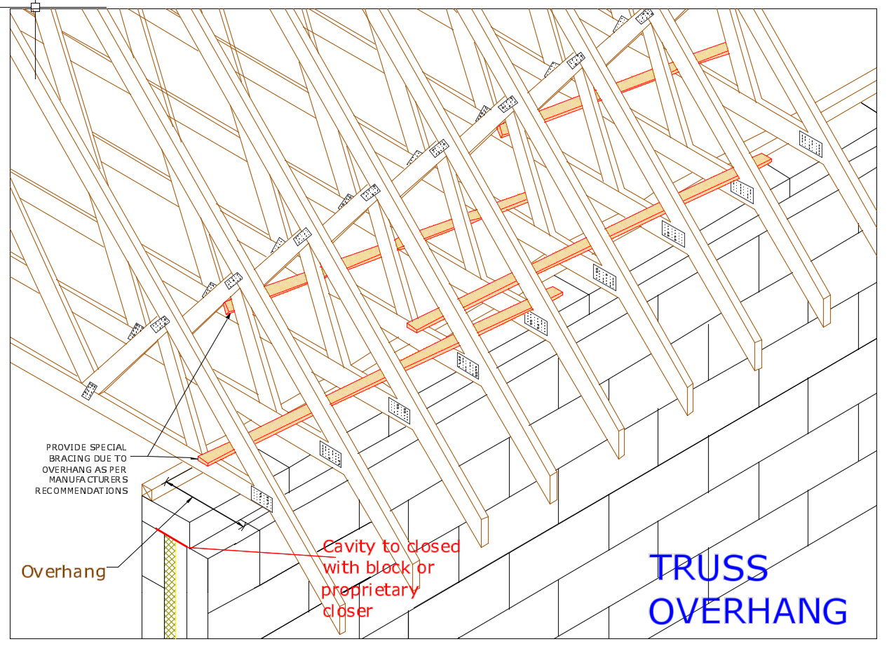 DIAGRAM D2A Truss Overhang