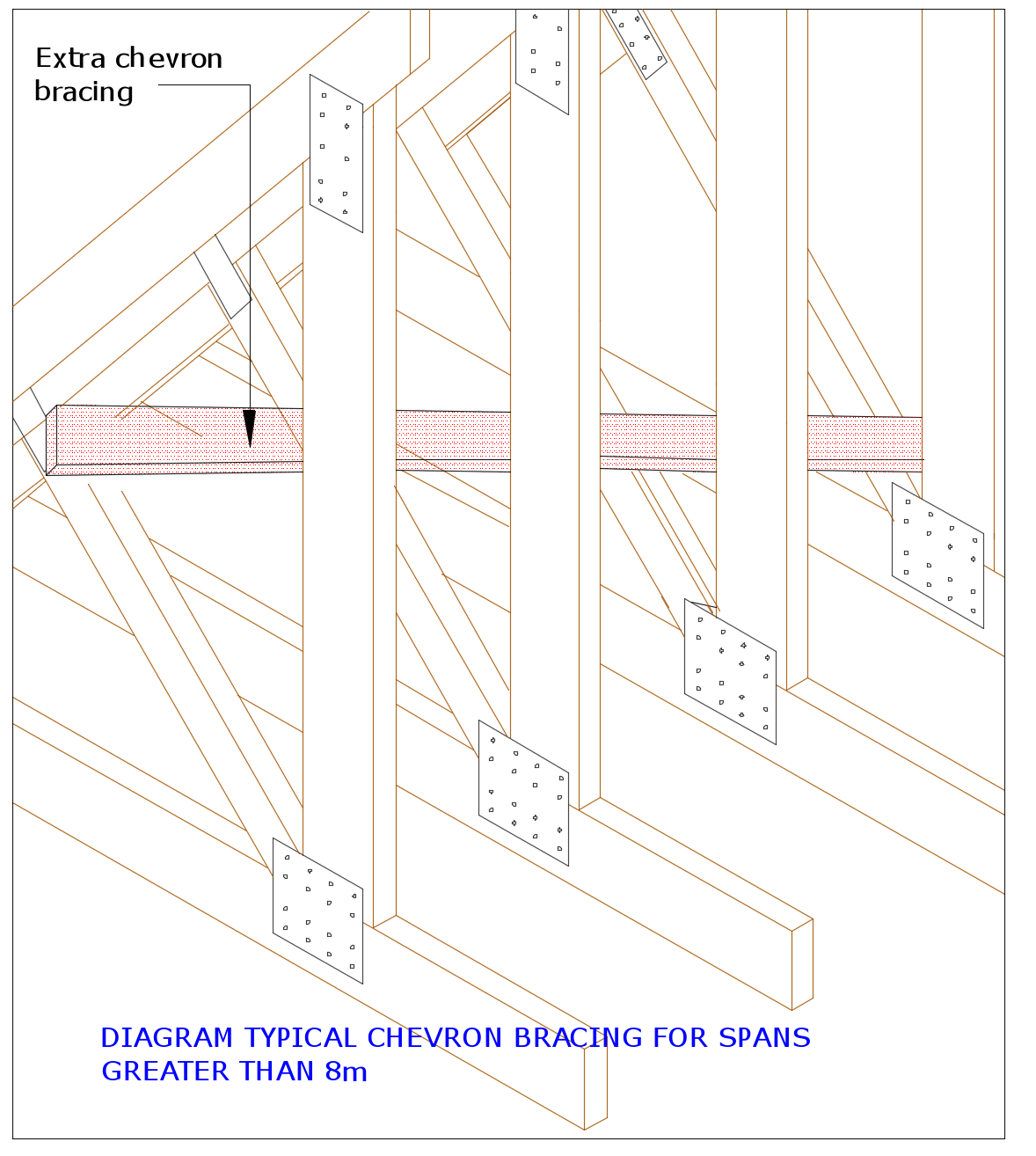 DIAGRAM D12 Mono Truss Chevron Bracing for Spans greater than 8m