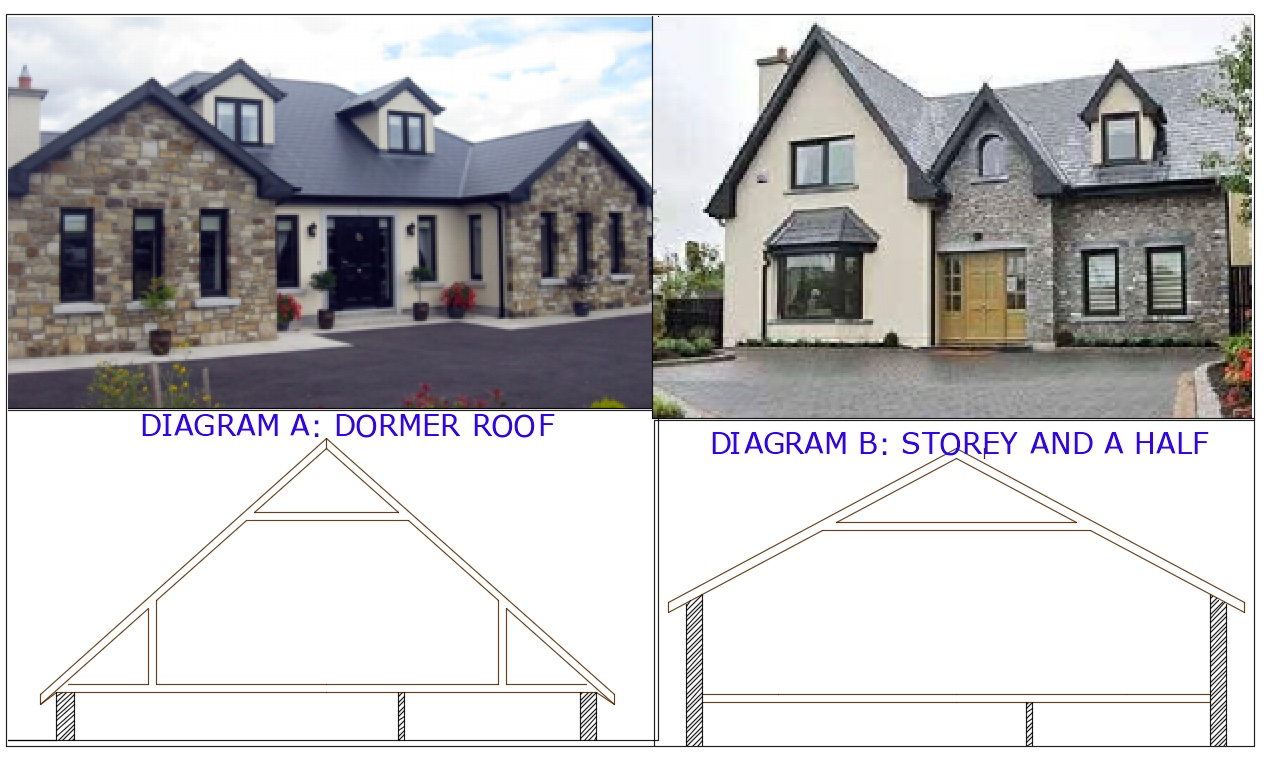 Diagram D47 - Dormer and storey and a half roofs
