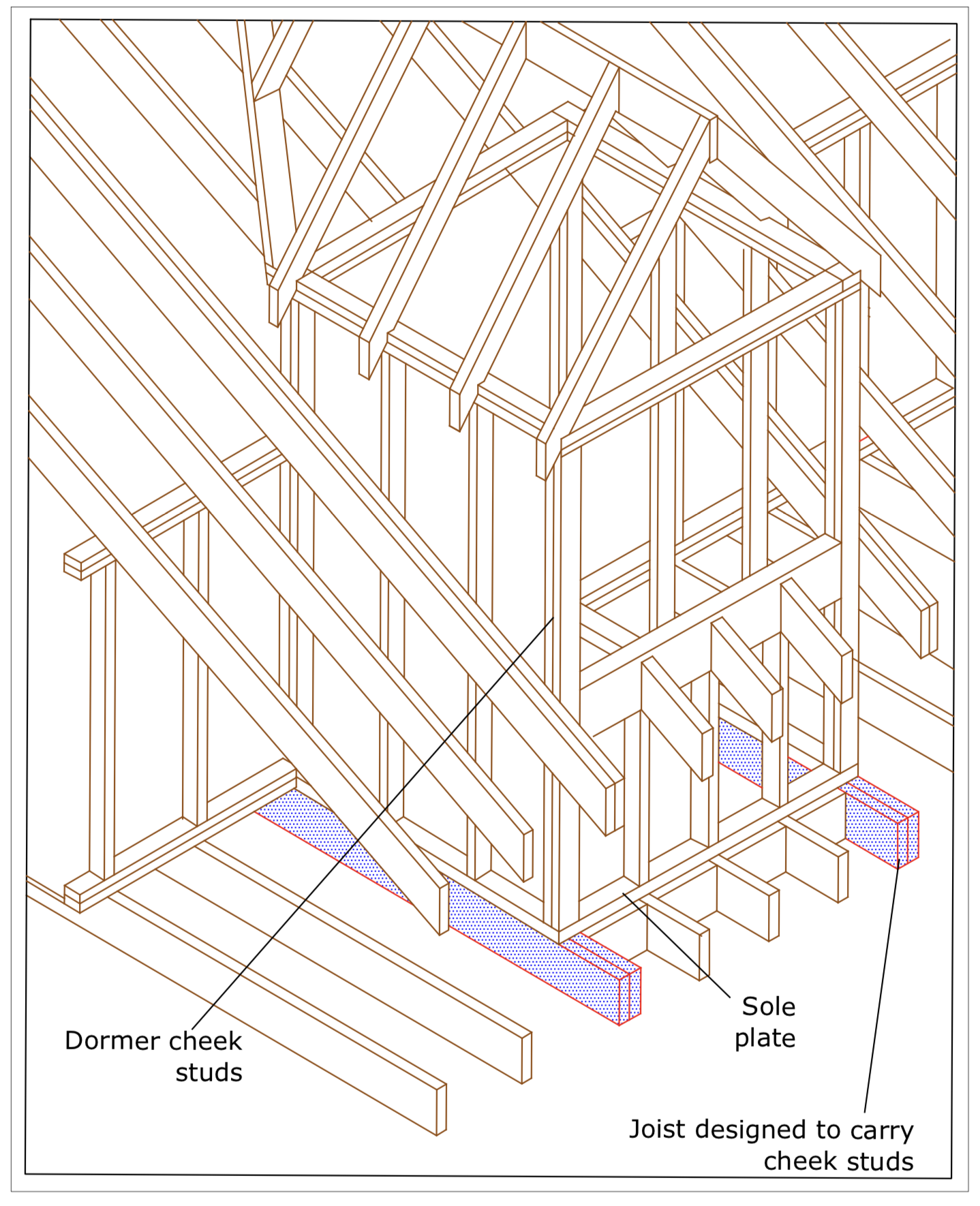 Diagram D52 - Typical dormer window construction