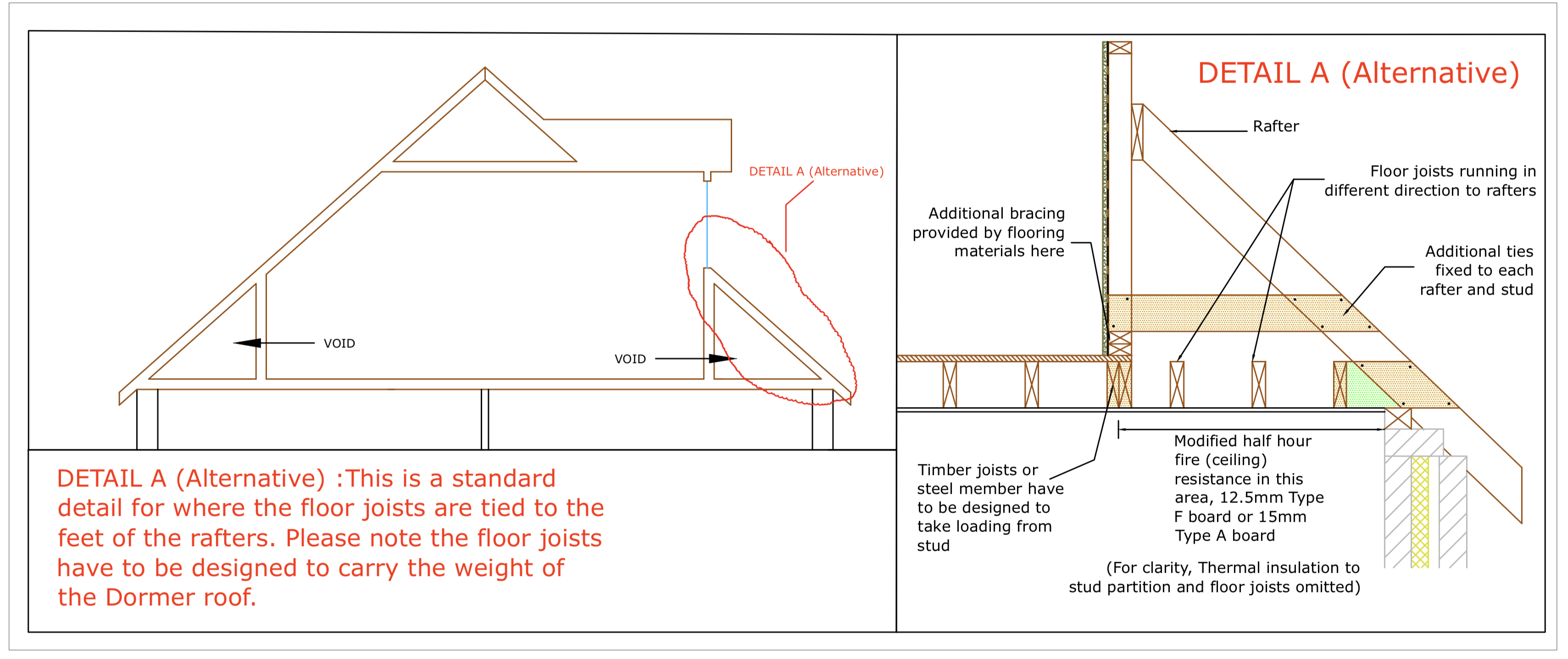 Diagram D56 - Below dormer window - Detail A