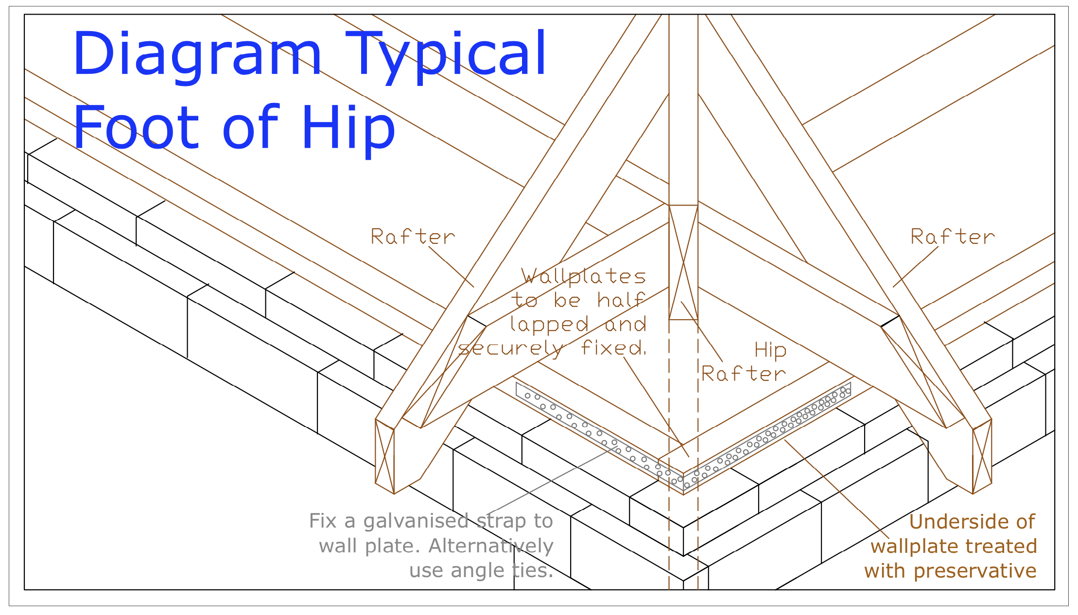 Diagram D34 - Foot of hip