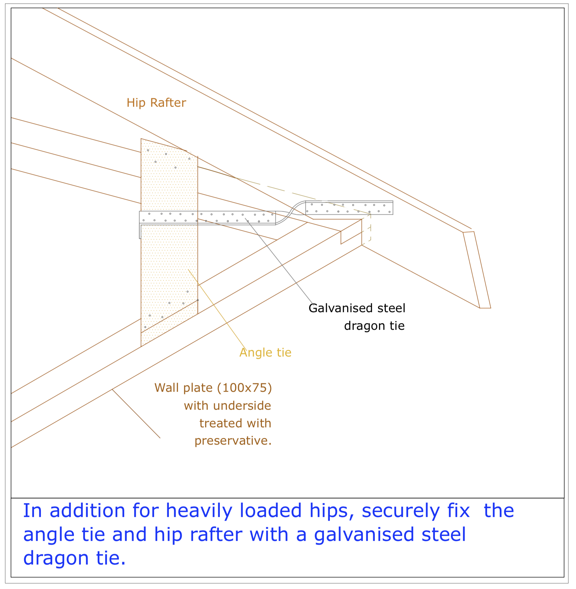 Diagram D36 - Dragon fly steel tie
